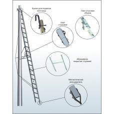 Лестница приставная наклонная ЛПНС-2К-7